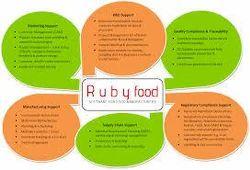 Food Formulation Testing