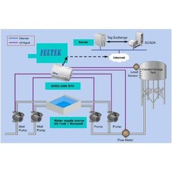 GSM GPRS Pump House Automation Controllers
