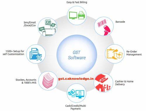 GST Returns Software Solution