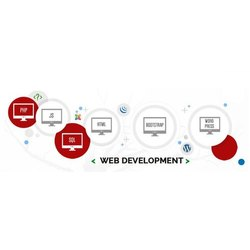 Digital Marketing Web Development Service