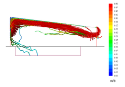 CFD Analysis of Water Evaporation System