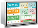 Touch Screen Surgeon Control Panel