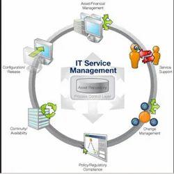 I.T Management Services