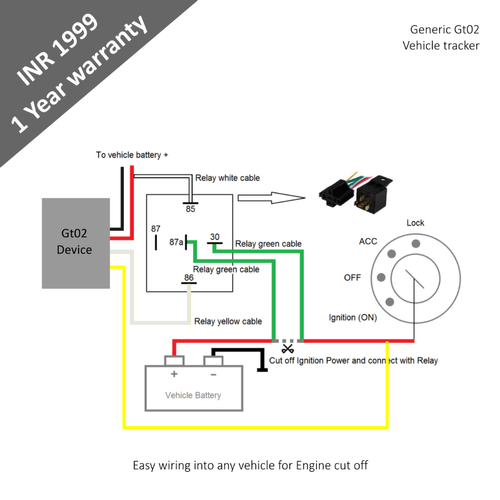 GT06 GPS Tracker Machine With Anti-Theft Immobilizer & Mobile App