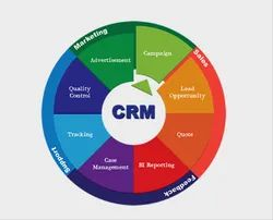 ERP And CRM Development Services