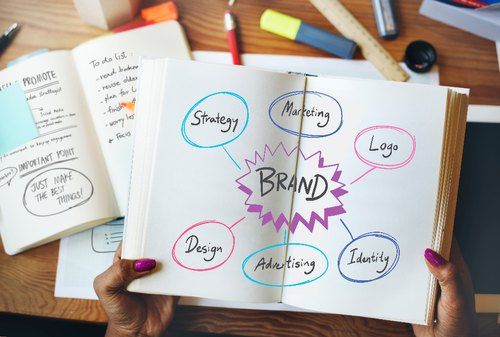 Basic Branding Services