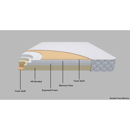 elitrest pleasure bonded mattress thickness 6 inch rs 10000