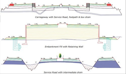 Road Estimator, Road Estimator - Creating Cross-section And