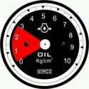 Automobile Meters