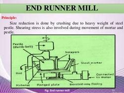 End & Edge Runner Mill