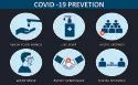 Covid-19 Prevention Sign Poster