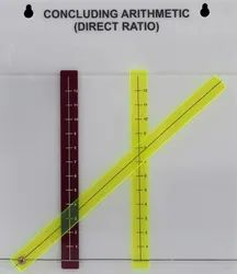 SV572A Model For Concluding Arithmetic Direct Ratio