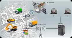AIs 140 Stranded Car Tracking System