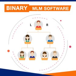 MLM Binary Software