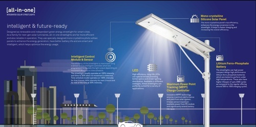 Wipro Solar Led Street Light