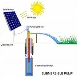 Solar BLDC PUMP
