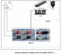 DPA-1i. (Digital Power Analyser)