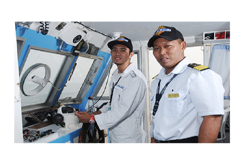 Ship Management, जहाज प्रबंधन, शिप