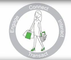 Retail Analytics Consulting