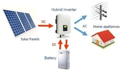 Hybrid Solar PV Power Plant With Battery Backup