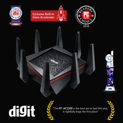 Ac5300 Tri Band Wi Fi Gigabit Router For Gamers