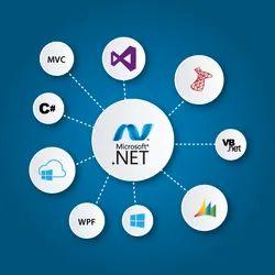 Dot Net Web Hosting
