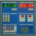 Digital Operation Theater Control Panel