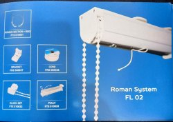 Roman blind channel