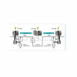 IEC 61850 Substation Automation