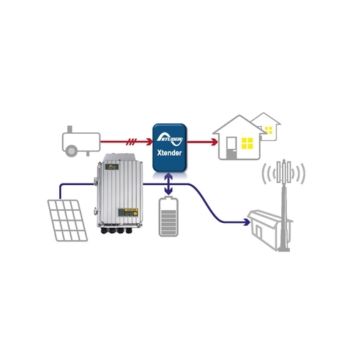 Studer MPPT Solar Charge Controller VT-80 Vario Track Series