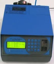 Portable Gas Analyzers