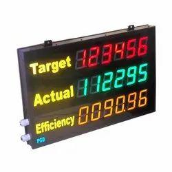 Production Monitoring Display Board