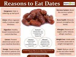 Wet Dates & Spices