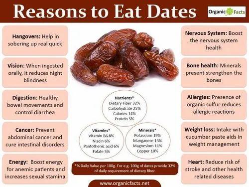 Wet Dates