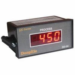 Process Control Indicators