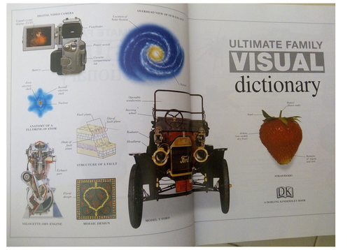 Pdf Free Download Dorling Kindersley Ultimate Visual Dictionary Book Thanos 1 Read Online