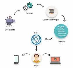 Live Transcoding Service