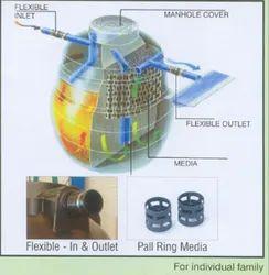 Plastic Septic Tank At Best Price In India