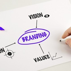 Consulting Brand Value Assessment Services, PAN INDIA