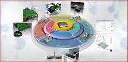 SAP 3D Visualization Services