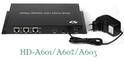 Huidu HD A601/ A602/ A603  (Normal, 3G, 4G, Wi-Fi) Synchronous-Asynchronous Dual-Mode HD Player Box