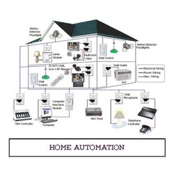 Wifi Cheap Home Automation System