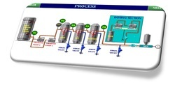 Water Treatment Plant Automation System