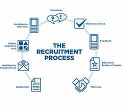 The Recruitment Process Service