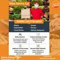 Online Online/cloud-based Rancelab Grocery Shop Mobile App, For Windows, Development Platforms: Android