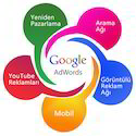 Adwords Traffic Estimator