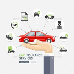 Automotive Insurance Service, One Year