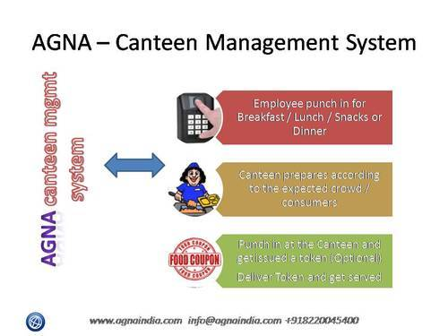 Canteen Management System, Computer And Mobile Softwares & Apps