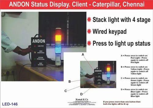 Andon Display Systems