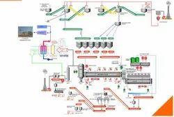 Industrial Feeding Plant Automation